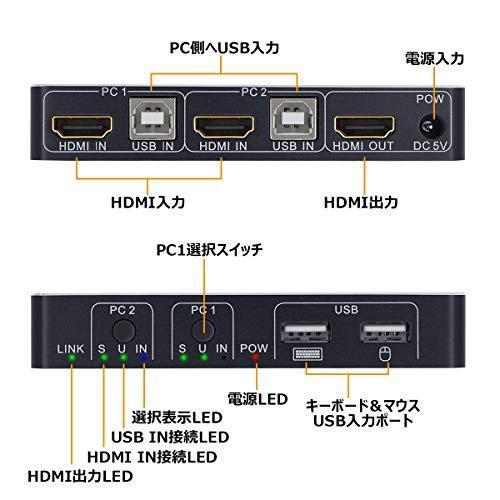 4K KVMスイッチ HDMIディスプレイ USBキーボード・マウスを共有 パソコン切替器(PC 2台用) 4K/30Hz HDMI1.4 USB2.0 msselect 06
