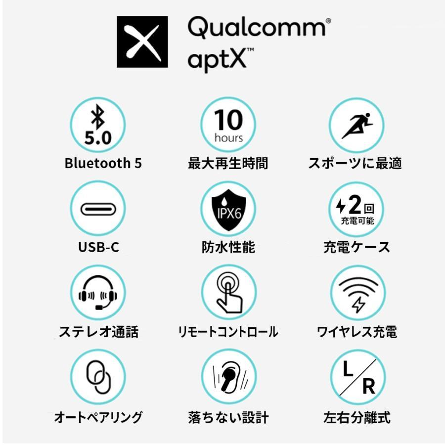 Padmate 完全 ワイヤレスイヤホン Pamu Mini (パムミニ) Qualcomm 10時間再生 IPX6防水 耳から落ちない設計 スポーツに最適 Bluetooth 5.0 AAC aptX|mycaseshop|03