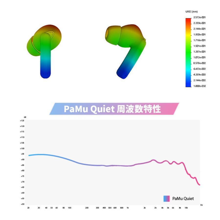 Padmate ノイズキャンセリング 完全ワイヤレスイヤホン PaMu Quiet [ Bluetooth 5.0 IPX4防水 cVc8.0 aptX AAC 対応 ] PM20297 mycaseshop 12