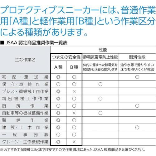 アシックスジャパン アシックス ウィンジョブCP103 レッド×ホワイト 28.0cm FCP103.2301-28.0 【494-4593】|n-nishiki|06