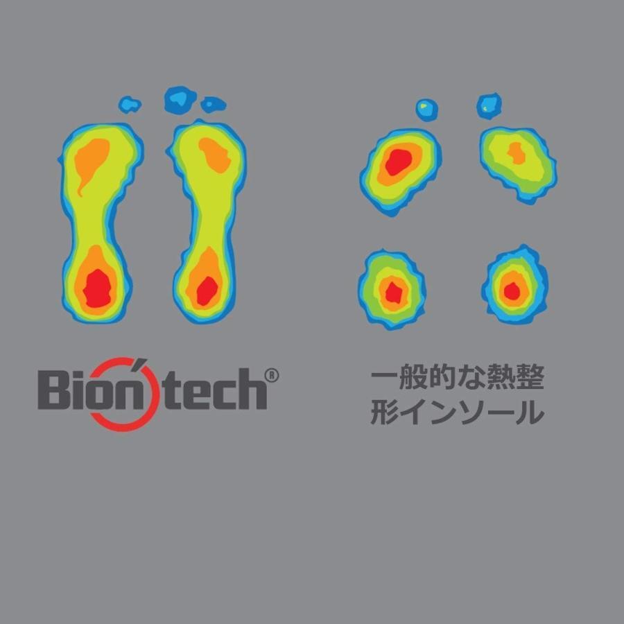 インソール スポーツ 扁平足 ランニング 衝撃吸収 へん扁平足 レディース メンズ スニーカー 革靴 安全靴|nachtwaechtershop|05
