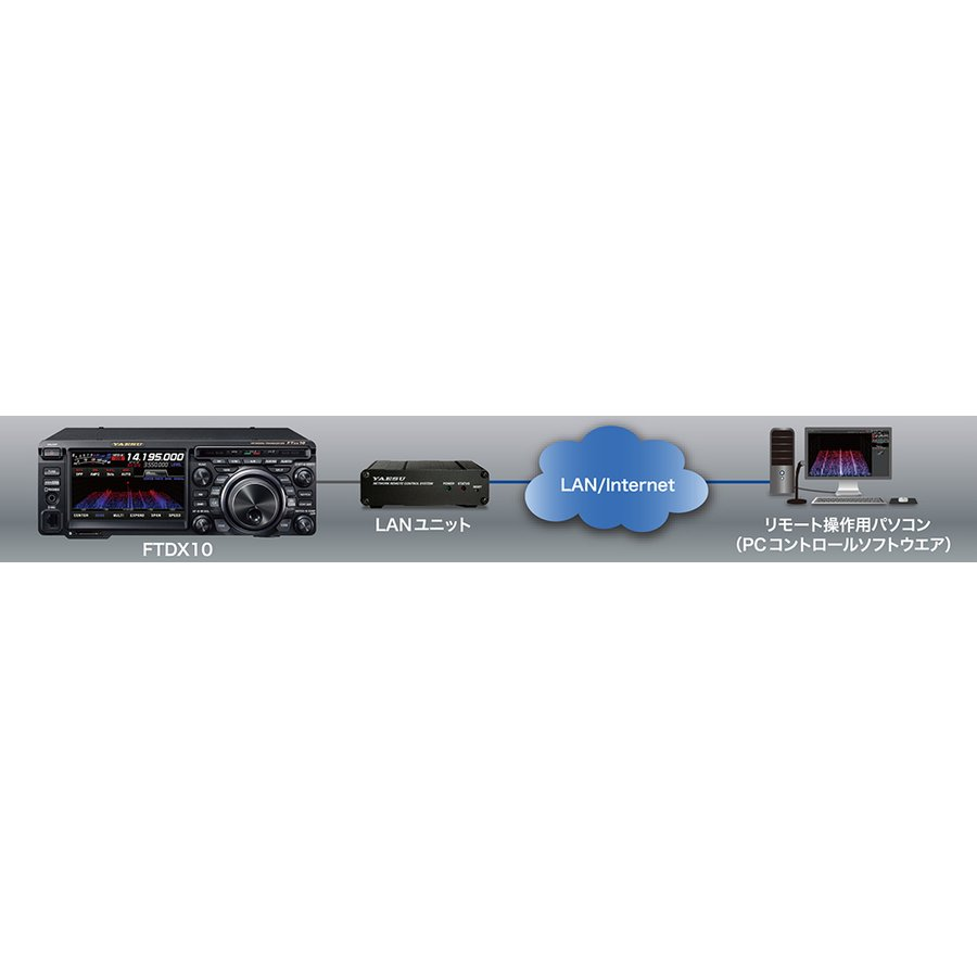 FTDX10 ヤエス HF/50MHz100W抜群の受信性能 nagano-hamcenter 04