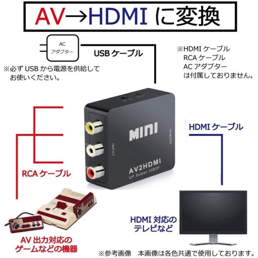RCA to HDMI 変換 アダプター コンバーター AV to HDMI 変換器 3色ピン 赤 黄 白 音声転送 アナログ 1080P FULLHD コンポジットAV2HDMI ファミコン PS2 ゲーム機 nagomi-company 03