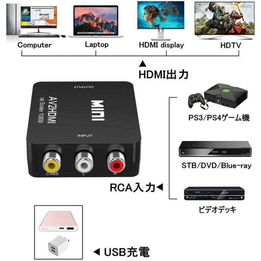 RCA to HDMI 変換 アダプター コンバーター AV to HDMI 変換器 3色ピン 赤 黄 白 音声転送 アナログ 1080P FULLHD コンポジットAV2HDMI ファミコン PS2 ゲーム機 nagomi-company 05