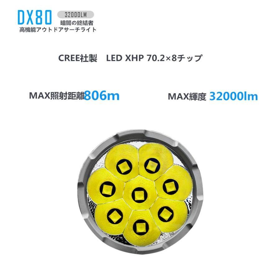 IMALENT 懐中電灯 ハンディライト DX80 最高輝度32000lm 照射距離806m 連続点灯168時間 6段階点灯+ストロボ ディ