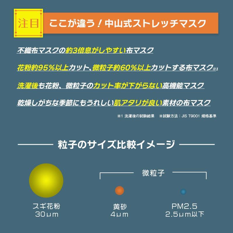 日本製 マスク 紫外線 インナーマスク 二重マスク 就寝 息苦しくない ベージュ ネイビー ブラック 擦れにくい 大きい 中山式 立体ストレッチマスク(2枚組)|nakayama-shiki|02