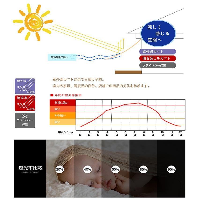 Cool Time(クールタイム) 2M X 3M 長方形 UVカット シェード セイル 通気性が良く 目隠し 目かくし 紫外線 UV対策 nanbu1205 05