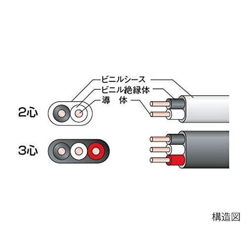 低圧配電用ケーブル(VV-F) φ7.6/φ12.2mm φ7.6/φ12.2mm φ7.6/φ12.2mm /3-9668-03 5e8