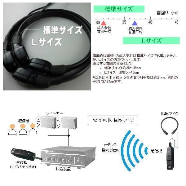 【レンタル5泊6日】コードレス咽喉マイク(RENT-210CjK)|nanzu|04