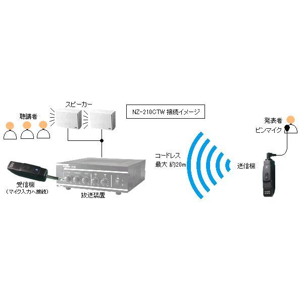 【レンタル0泊1日】コードレスピンマイク(RENT-210CTW)|nanzu|03
