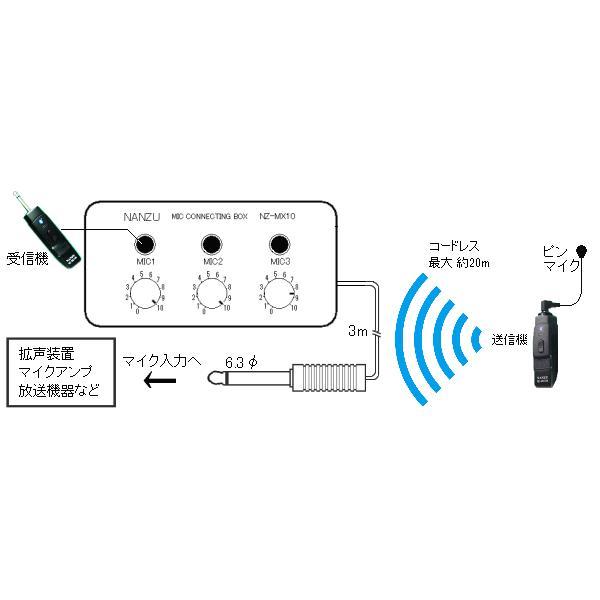 【レンタル2泊3日】 タイピン型コードレスマイク1個とマイクミキサーのレンタルセット(RENT-210CTW1S)|nanzu|04