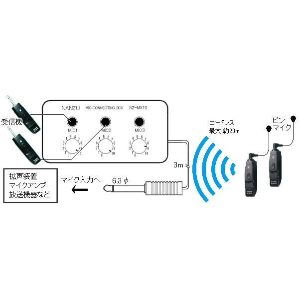 【レンタル2泊3日】 タイピン型コードレスマイク2個とマイクミキサーのレンタルセット(RENT-210CTW2S)|nanzu|04