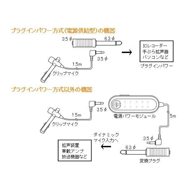 【レンタル3泊4日】分離型クリップマイク(RENT-863) nanzu 04