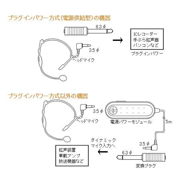 【レンタル2泊3日】分離型ヘッドマイク(RENT-866) nanzu 04