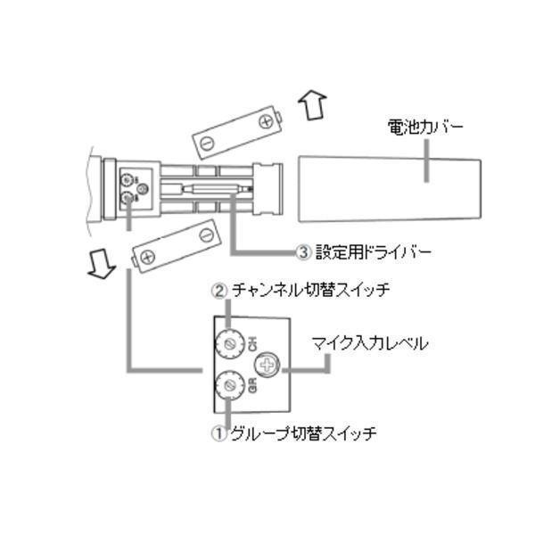 【レンタル1泊2日】ワイヤレスマイク(RENT-M810)|nanzu|03