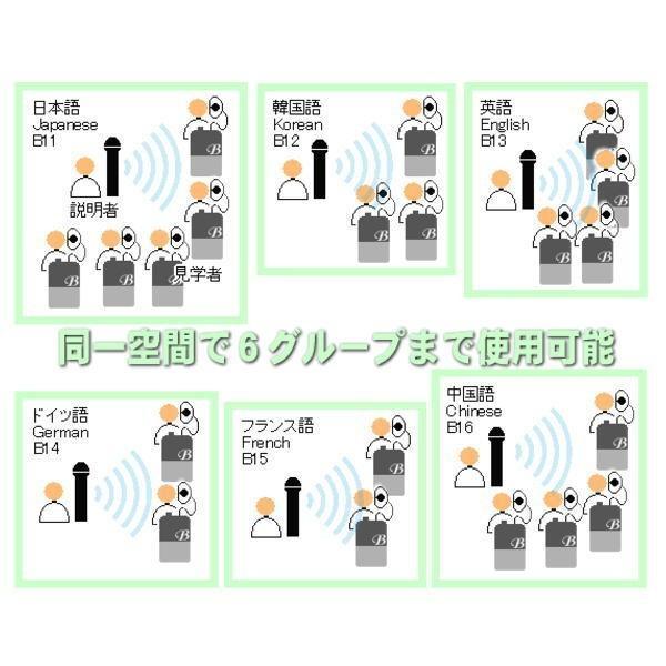 【レンタル1泊2日】ワイヤレスマイク(RENT-M810)|nanzu|04