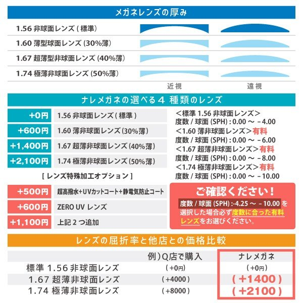 度付きメガネ ブルーライトカット 近視 乱視 遠視  軽量フレーム 弾性フレーム  N112 nare-megane 18