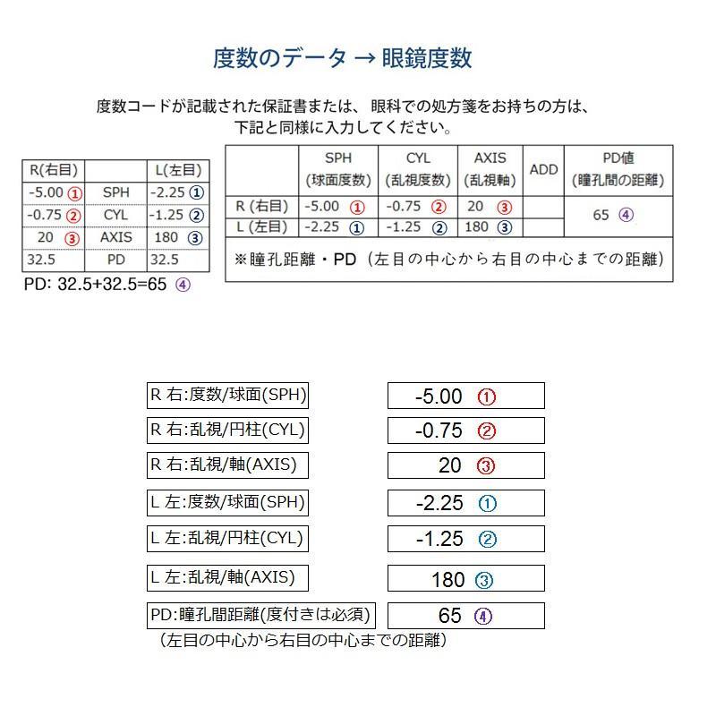 度付きメガネ 調光 福袋 nare-megane 05