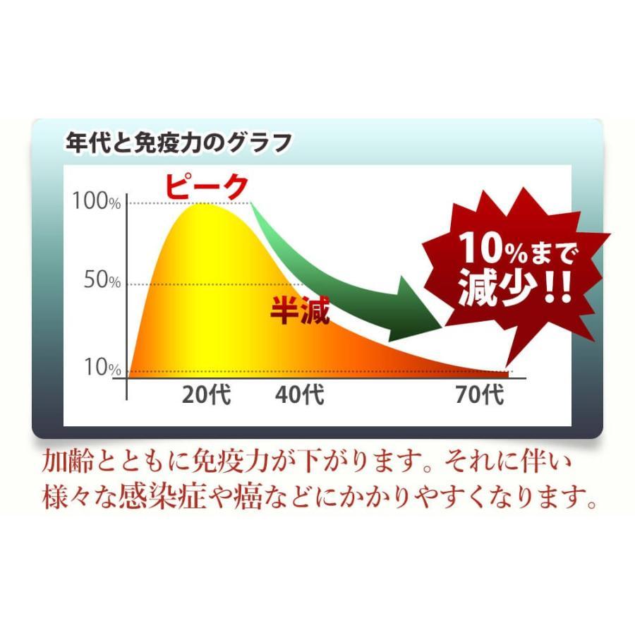 ヒメマツタケ アガリクス 多糖体 顆粒 万寿姫 3g×30包 サプリメント 健康元気|narugen|15