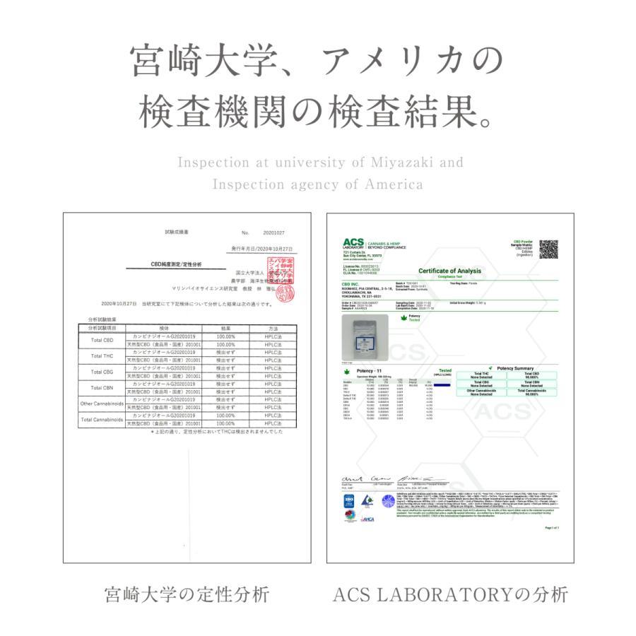 【国産CBD】『口で溶ける CBD 40粒』1000mg(1箱中) 錠剤タイプ 検査済 naturalrainbow 02