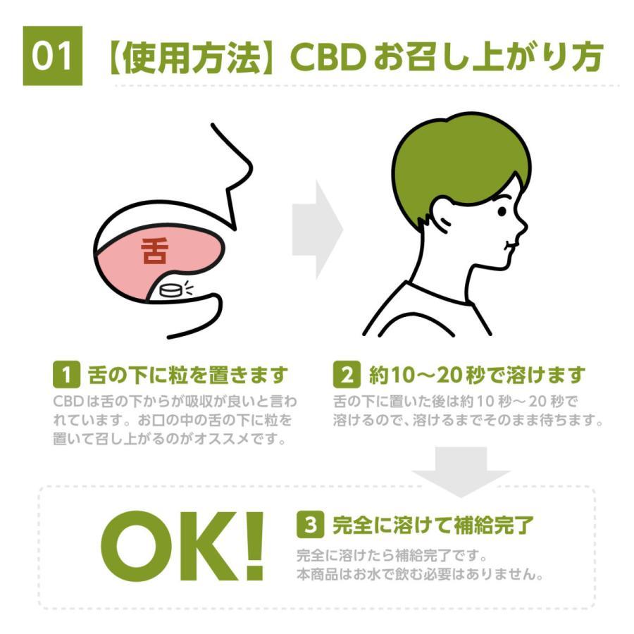 【国産CBD】『口で溶ける CBD 40粒』1000mg(1箱中) 錠剤タイプ 検査済 naturalrainbow 06
