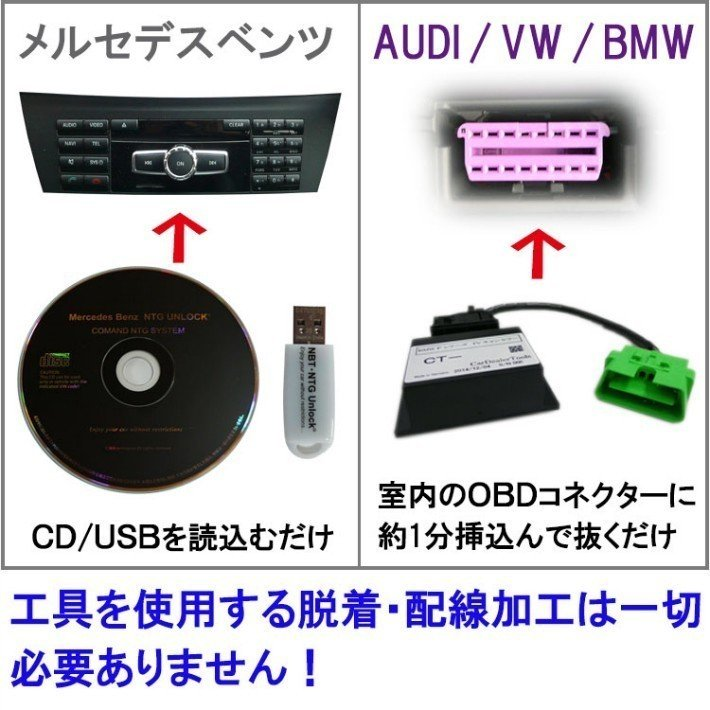 【送料無料】作業不要!挿込だけ!BMW Eシリーズ  TVキャンセラー/テレビキャンセラー/ナビキャンセラー[CT-BM3] naviunlock 03