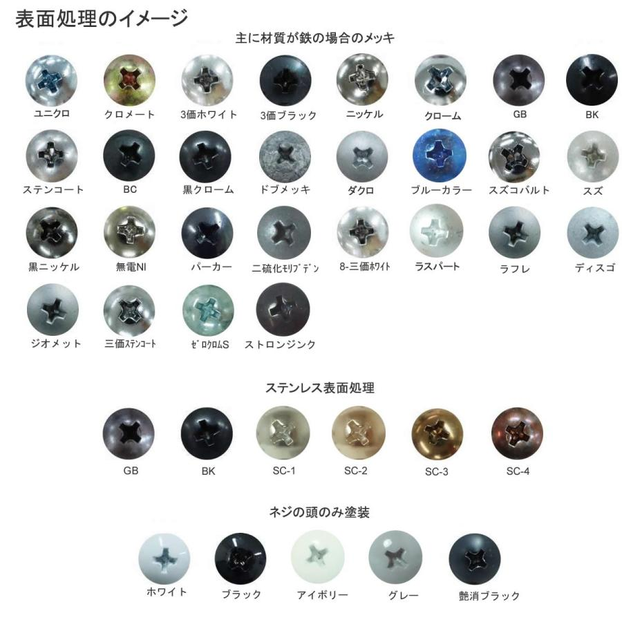 (+)ナベ小ねじ(全ねじ 2.5 X 3 チタン 生地 【5000本】|nejikuru|04