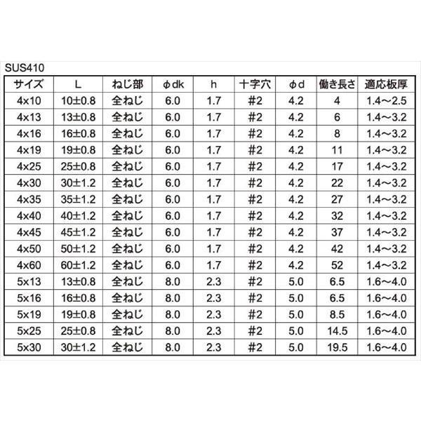 ドリルビス ステンレス D=6 特皿 ピアスビス M4x13mm (10本単位 バラ売り) 小頭 SUS ステン ドリルねじ テックス テクス サラ 小皿|nejisugu|03