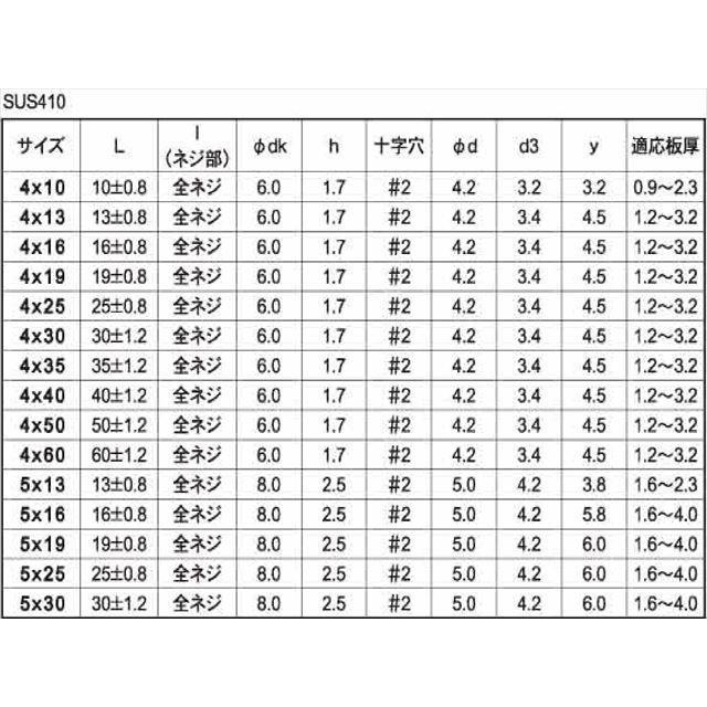 ステンレス ドリルビス D=8 特皿 ピアスビス M5x19mm (10本単位 バラ売り) 小皿 小頭 ステン SUS サラ ドリルねじ テックス テクス|nejisugu|03