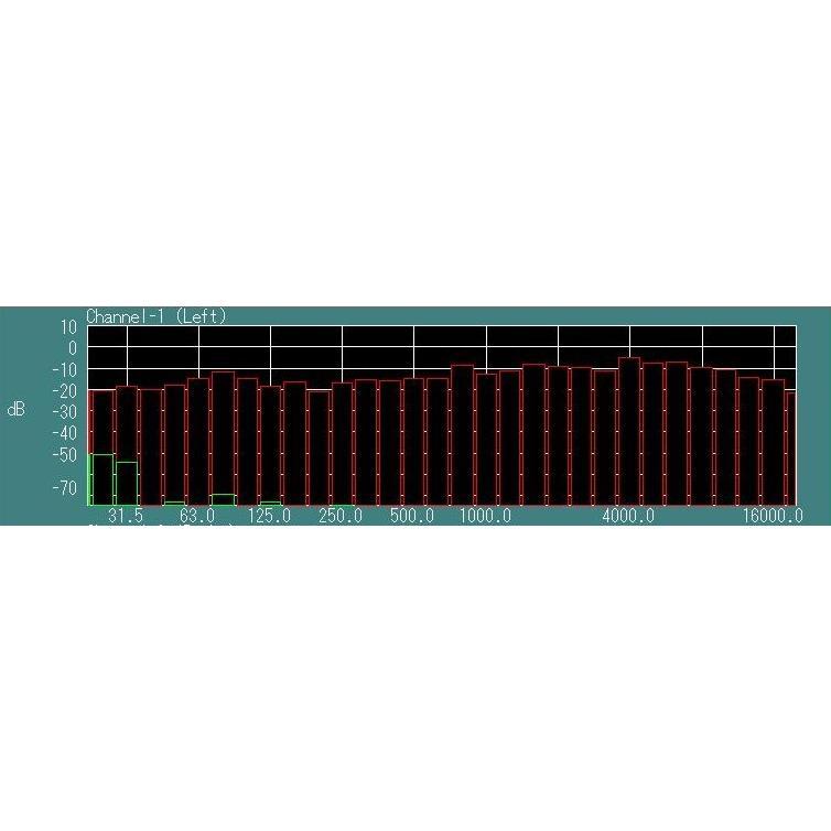 ステレオスピーカー  フォステクス FF165WK エンクロージャー TDB-16 カスタム ハンドメイド ウッド 木製|nekorin65|02