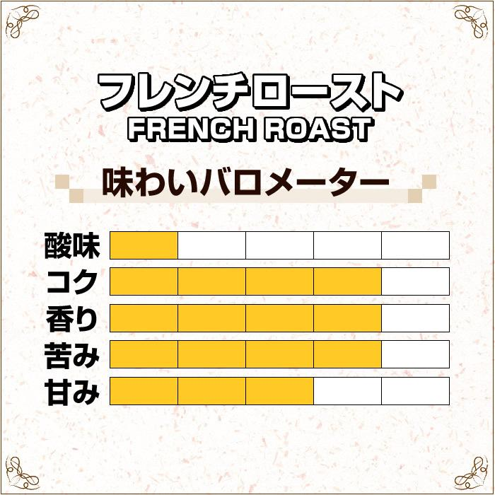 フレンチロースト 200g【自家焙煎コーヒー専門店 ネルソンコーヒー】オリジナルブレンド nelson 03