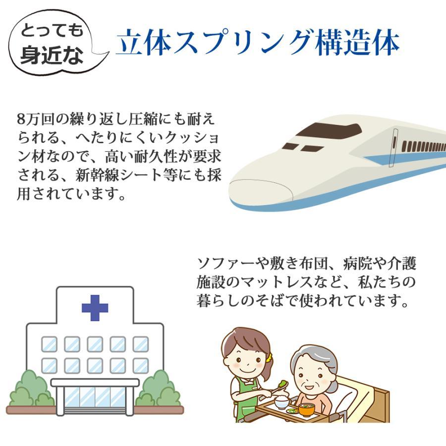 マットレス シングル 洗える 極厚 中芯70mm テイジン マイティトップ 体圧分散 高反発 通気性 日本製 nemurichi 11