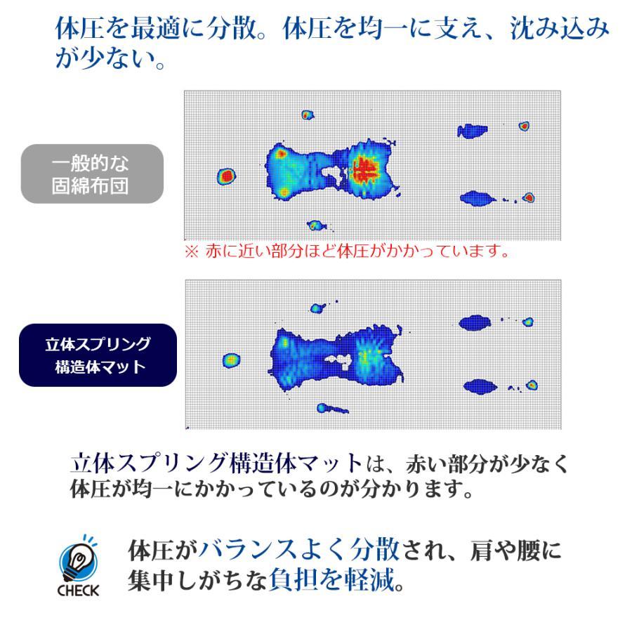 マットレス シングル 洗える テイジン マイティトップ 高反発 極厚タイプ リバーシブル 中芯70mm 体圧分散 マット 日本製 nemurichi 06