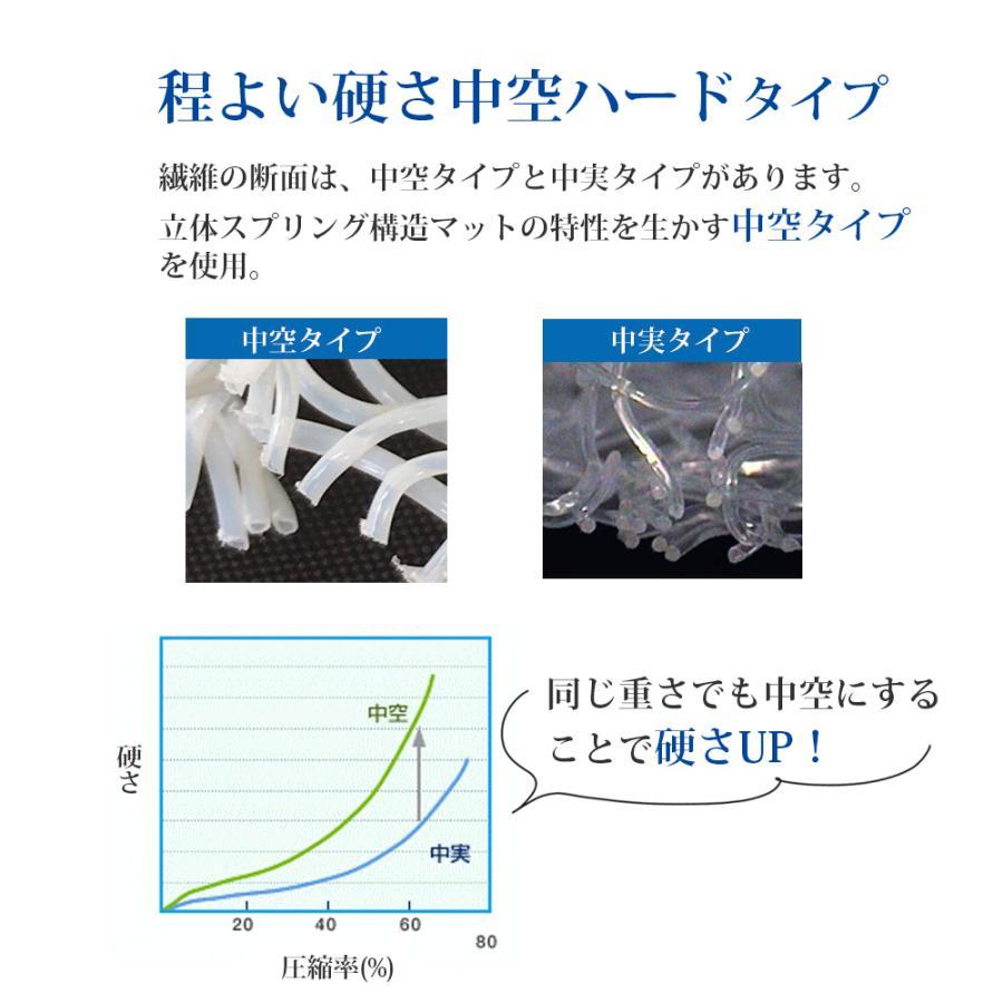 マットレス シングル 洗える テイジン マイティトップ 高反発 極厚タイプ リバーシブル 中芯70mm 体圧分散 マット 日本製 nemurichi 09