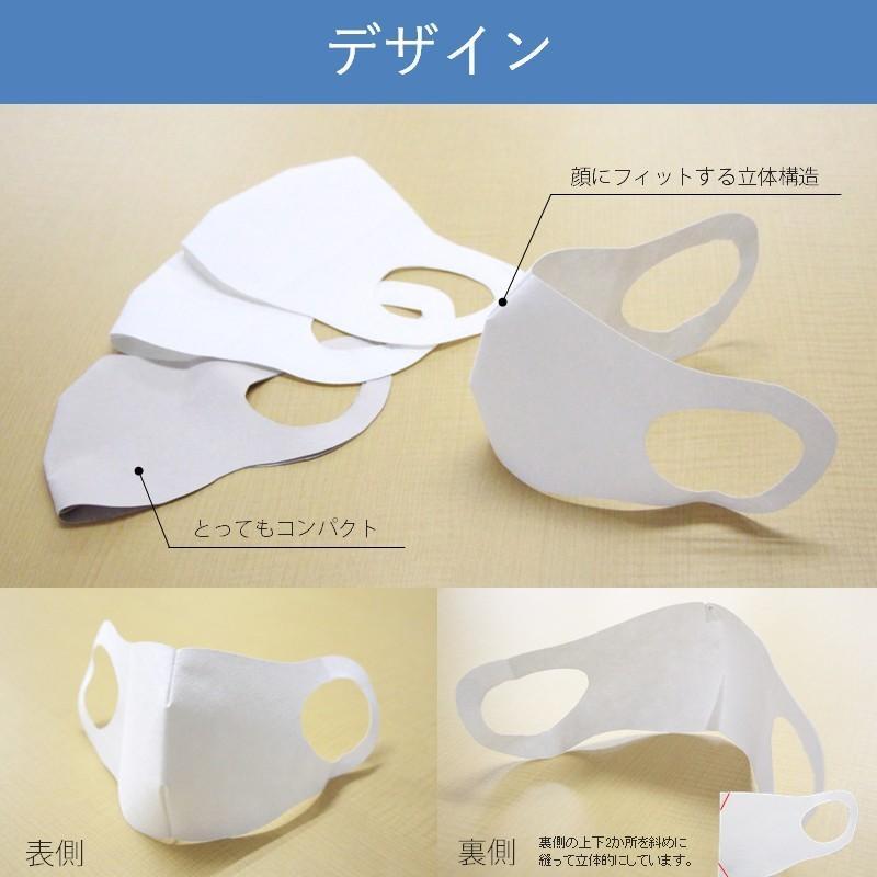 の 表側 マスク