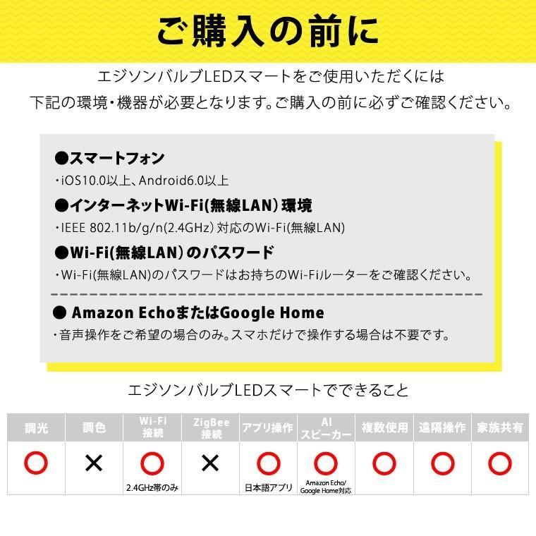 スマートLED電球 エジソンバルブLEDスマート Wi-Fi電球 調光 E26 Amazon Alexa Google Home対応 裸電球 アプリ操作 ワイヤレス スマート家電 音声操作 Siri対応|nestbeauty|15