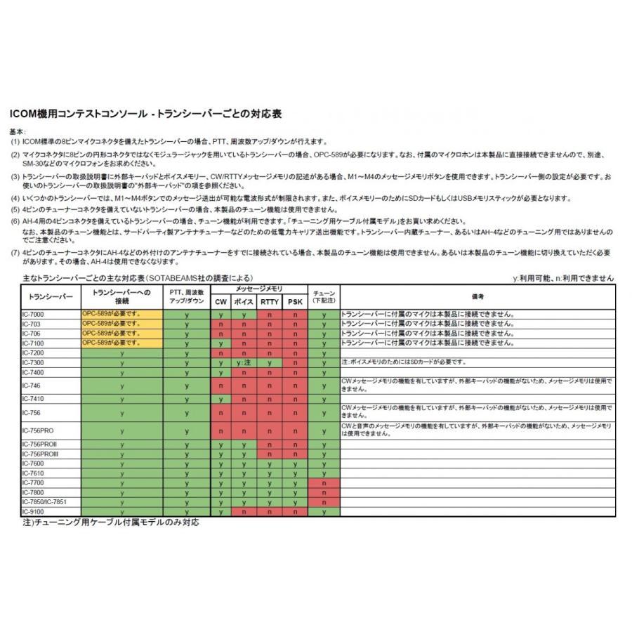 ICOM機用コンテストコンソール(チューニング用ケーブル付属モデル) neu-tek2 02