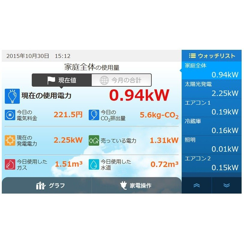 Smart Gateway Plus HEMSコントローラー|neu-tek2|03