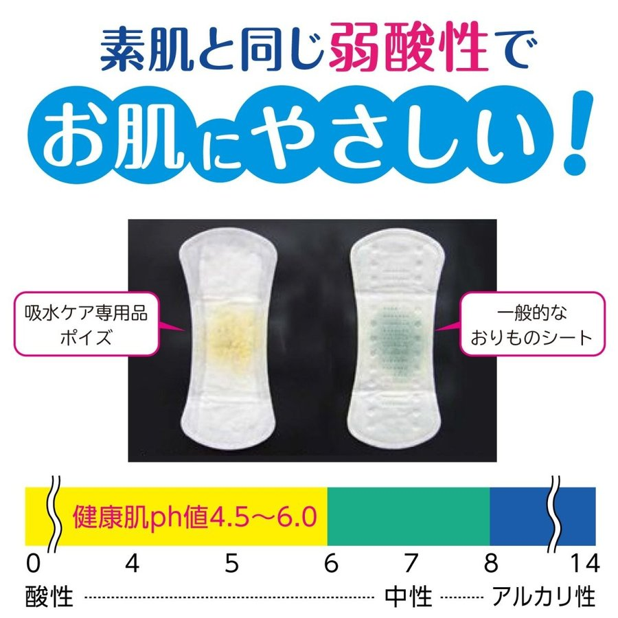 【まとめ買い】 8cc さらさら素肌 ロング17.5cm 32枚 ポイズ (おりものや水分のケアに) 無香料 パンティライナー-介護用品