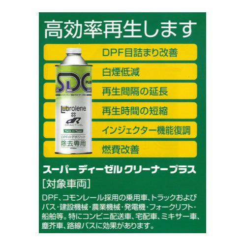DRACTIE ディーゼルエンジン専用 スーパーディーゼルクリーナープラス SDC PLUS newfrontier 03