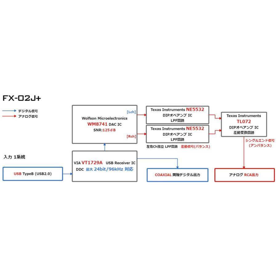 FX-AUDIO- FX-02J+ ハイエンドオーディオ用DAC WM8741搭載 バスパワー駆動ハイレゾDAC/DDC|nfj|06