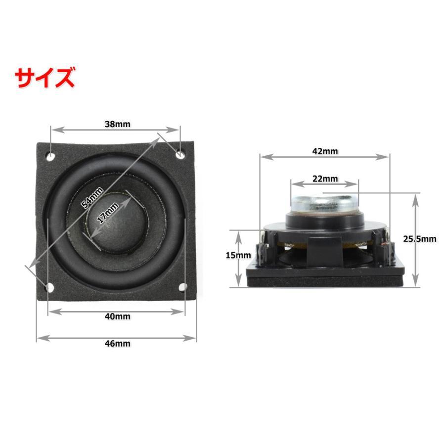 小型1.5インチ(54mm)フルレンジスピーカーユニット 4Ω/MAX6W [スピーカー自作/DIYオーディオ]|nfj|02