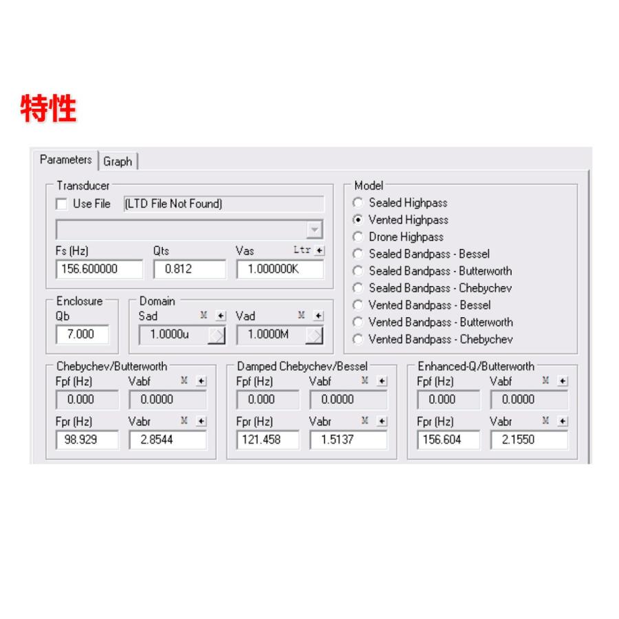 小型1.5インチ(54mm)フルレンジスピーカーユニット 4Ω/MAX6W [スピーカー自作/DIYオーディオ]|nfj|05