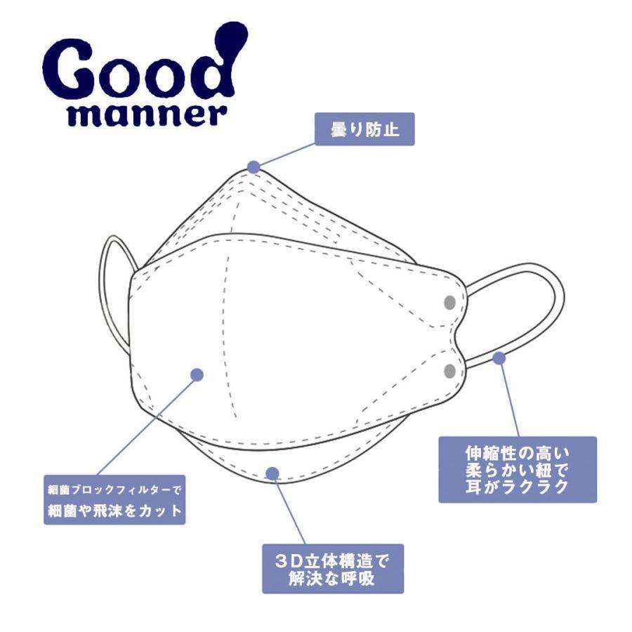【50枚セット】KF94 韓国 高性能マスク 韓国製 不織布 個包装 マスク 黒 Black 3D 立体構造 4層 使い捨て プレミアムマスク ダイヤモンドマスク PM2.5 飛沫|ngreen|04