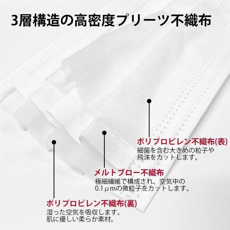 【送料無料】日本製 国産 マスク 黒 Black 使い捨て 不織布 個包装 50枚入 サージカルマスク 普通サイズ 男性 女性 大人 箱|ngreen|06
