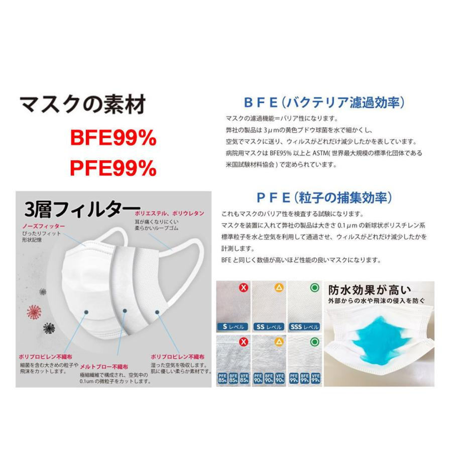 【送料無料】日本製 国産 マスク 不織布 個包装 30枚入 普通サイズ 大人 箱 サージカルマスク 使い捨て 迷彩柄 ペイズリー柄 ヒョウ柄|ngreen|08