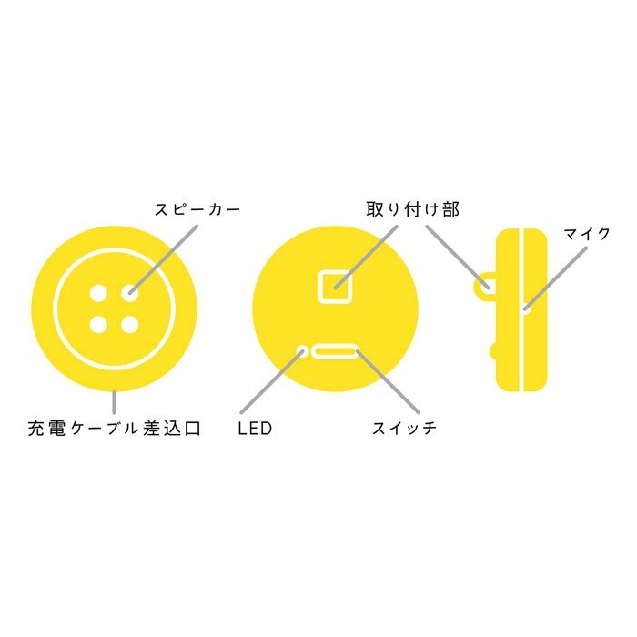 (ラッピング付) (ぬいぐるみセット) Pechat (ペチャット) ぬいぐるみをおしゃべりにするボタン型スピーカー + ムーミン ぬいぐるみ リトルミイ (2L) 568000|nico-marche|07
