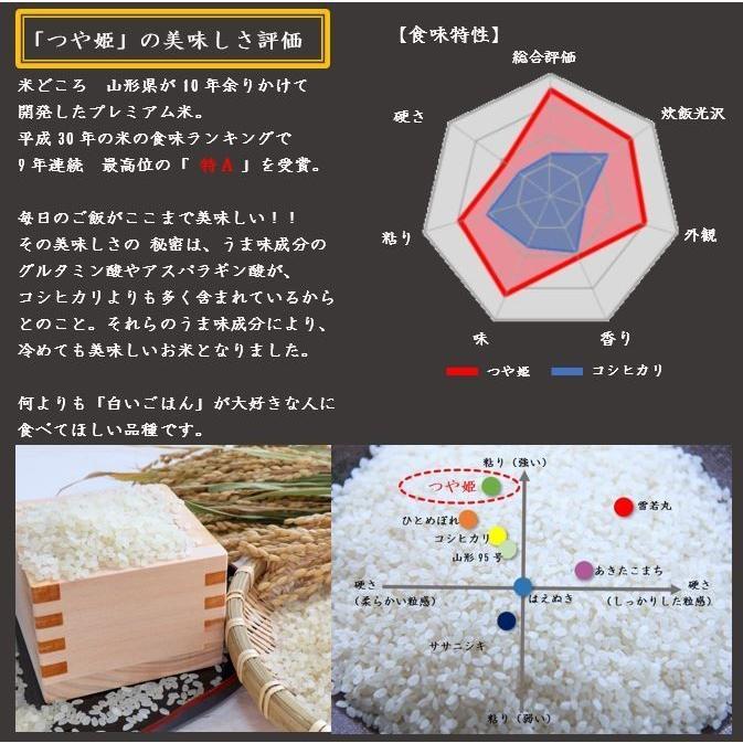 特別栽培米つや姫 (令和2年産)白米 5kg|nishiduka-farm|02