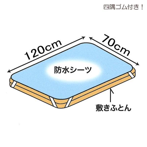 2枚組防水シーツ【70×120cm】(うさぎ・ハチ・くま) nishimatsuya 08