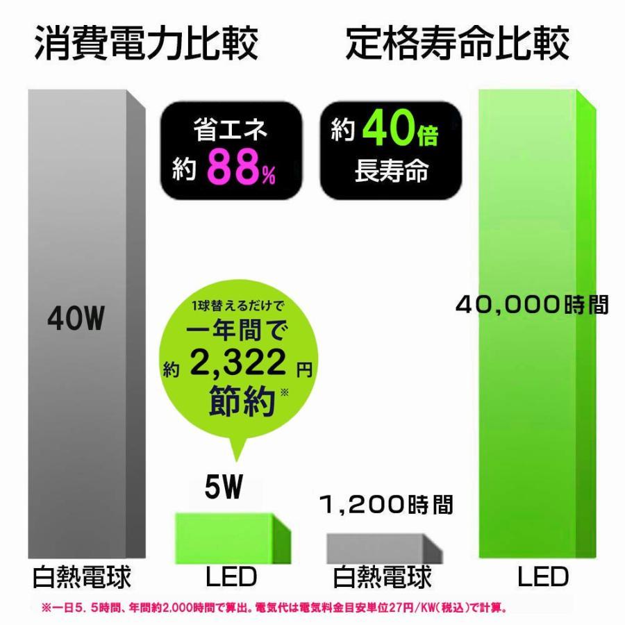 LED電球 シャンデリア型 40W形相当 電球色 昼白色 550lm シャンデリア用LED電球E12 E14 E17 E26 口金 クリア電球 全配光タイプ nissin-lux 04